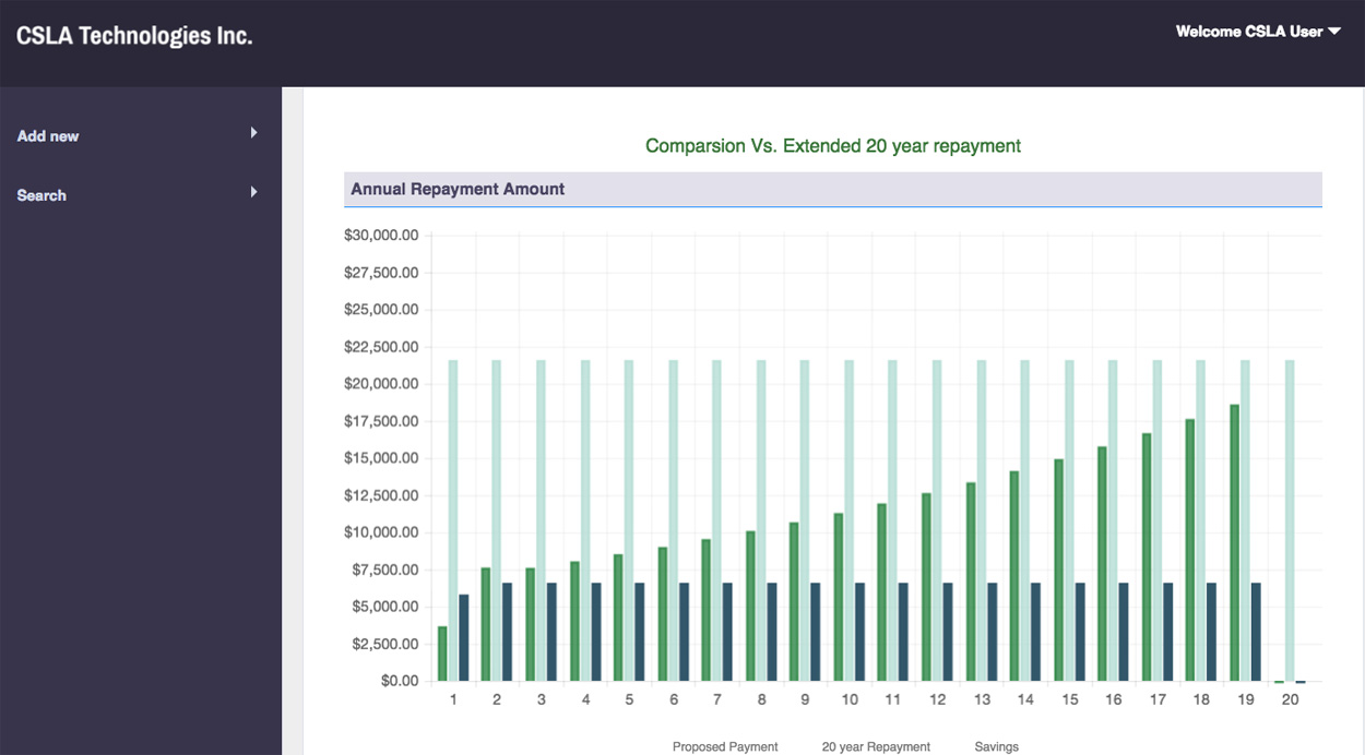 Financial Advisor Software For Student Loan Repayment Analysis